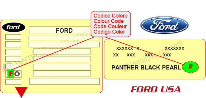 Find the color code Ford USA